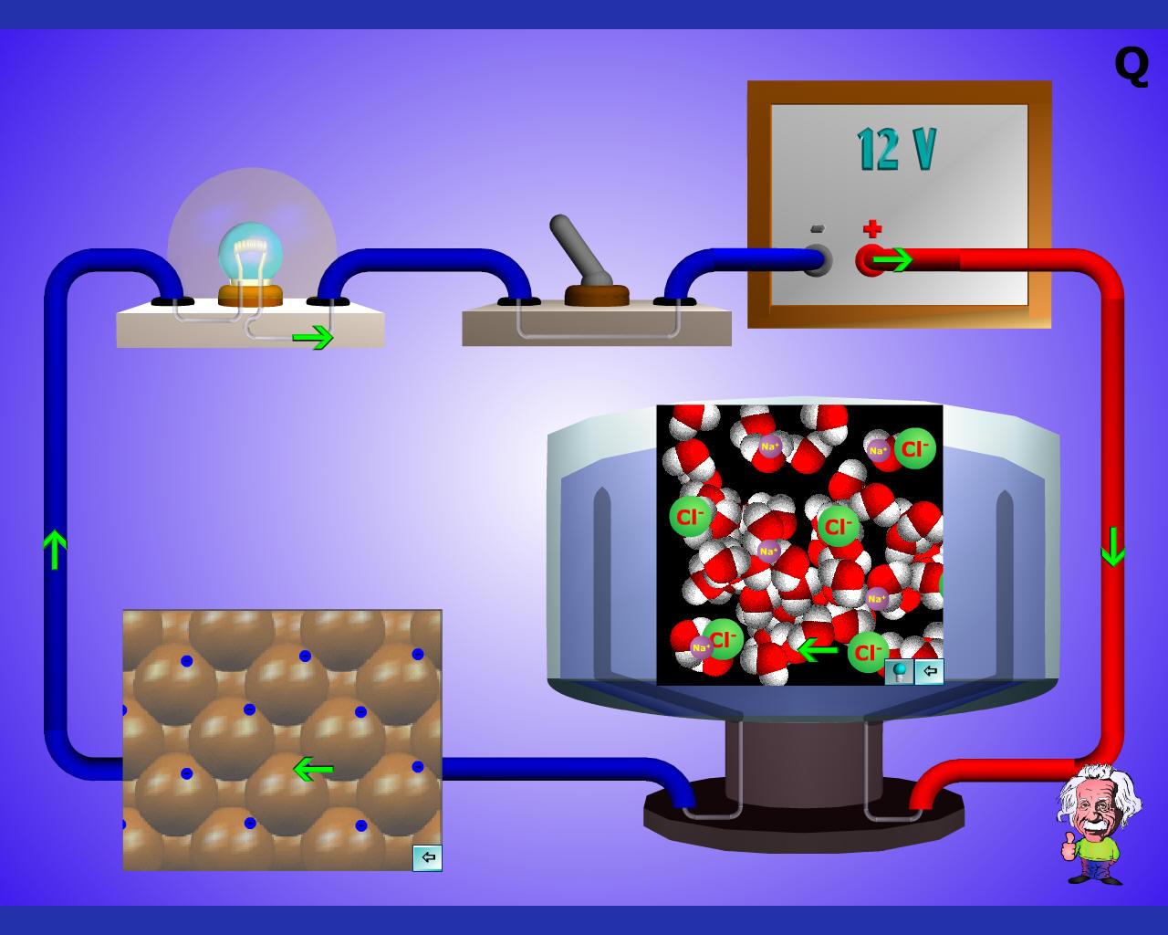 دروس ميدان  المادة وتحولاتها  Animat2