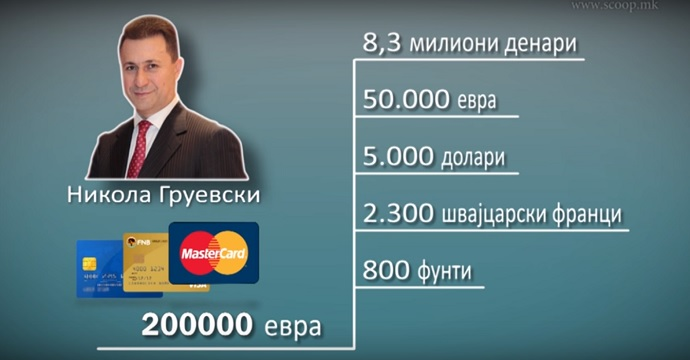 Kolku tezhat Gruevski-grafikon