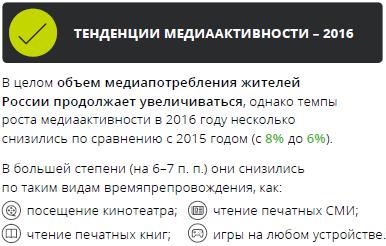 Медиапотребление в России. Ключевые тенденции Dd9ebbba807deaa0fb19e21cec82bf32