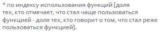 Медиапотребление в России. Ключевые тенденции Ef632b2d150cd53902954ffd3754ec80