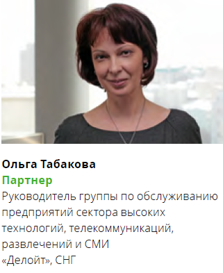 Медиапотребление в России. Ключевые тенденции F7d035aff31427a75d8d02e12fcda8fc