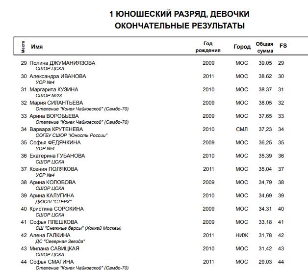 Елена Радионова-4 - Страница 8 EkCou