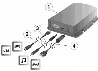 [Tuto] Installation Audio Connection Box  Vuematos