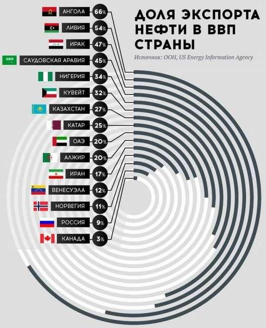 МакроЭкономические Проблемы России - Страница 4 CGJzLnR3aW1nLmNvbS9tZWRpYS9CaF9CU28xQ0VBQUY2akkuanBn