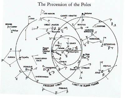 Le secret occulte des stars de la musique comme instrument de séduction et de domination des âmes  - Page 2 Precession