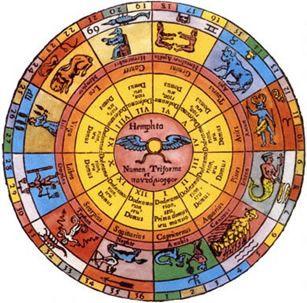 Astrología: las preguntas más frecuentes Mandala_astrologia
