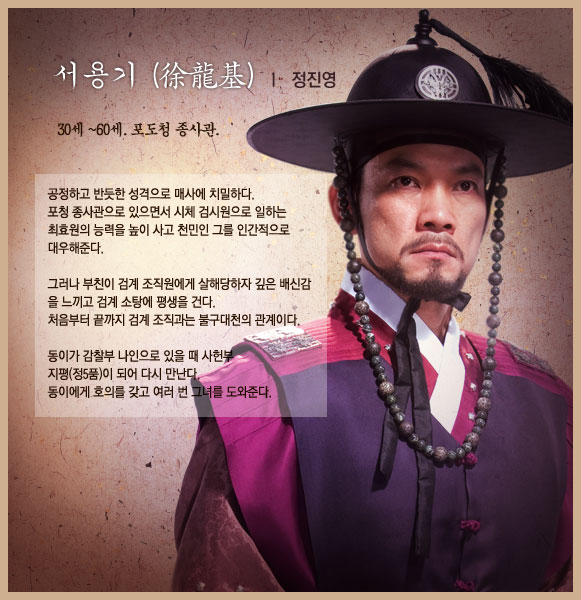 Dong Yi, cùng tới xem Sherlock Holmes thời hiện đại nào!!! Dong-yi-seo-yonggi