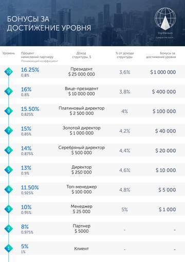 Digithereum Global - Управление криптовалютными активами YutdM