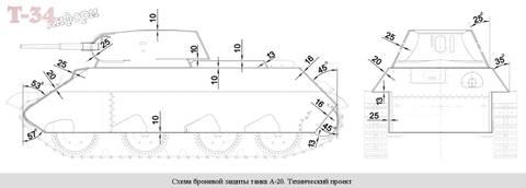 А-20 (БТ-20) - лёгкий колесно-гусеничный быстроходный танк QH9PI