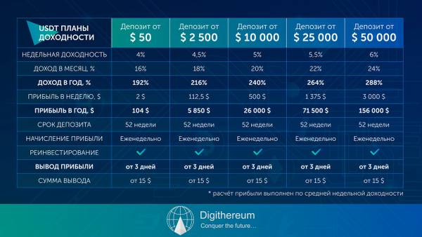 Digithereum Global LTD - digithereum.com - Страница 2 OPSTK
