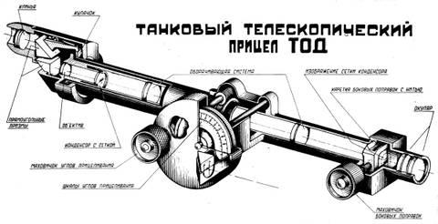 Л-10 - 76-мм танковая пушка обр. 1938 г. OdQsw