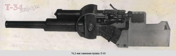 Л-10 - 76-мм танковая пушка обр. 1938 г. S09yf