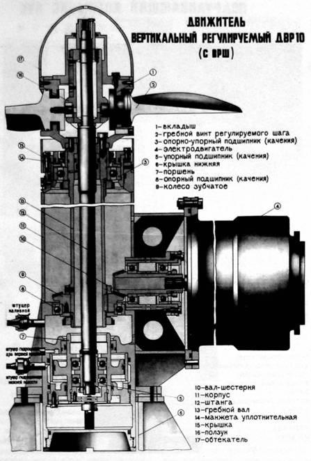 Проект 1832 «Поиск-2» - глубоководный аппарат VTAsX