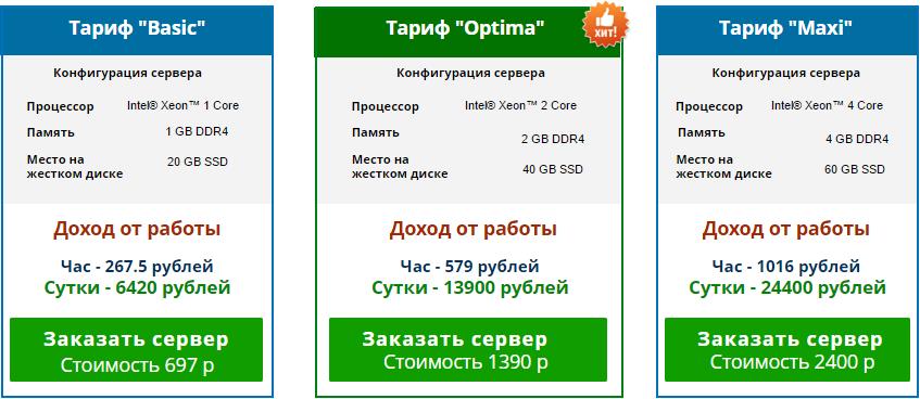 Qerry Maximum Оплата конфигурации сервера Xutzc