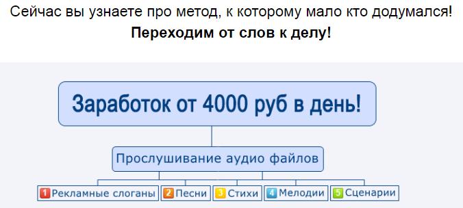 Traker Sponder система заработка на закрытии раздач от 2000 руб в день ZWD6d