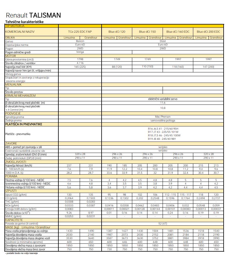 2015 - [Renault] Talisman et Talisman Estate [LFD/KFD] - Page 31 Screenshot-34