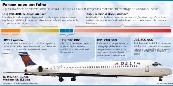 plano - [Internacional] Plano de voo da Delta inclui aviões velhos  OA-BA597_WSJADe_NS_20121121182204