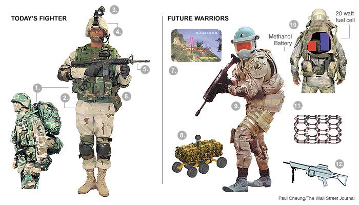 جندي المستقبل Soldier02062003224319