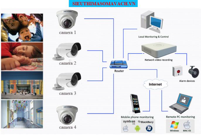 Lắp đặt hệ thống 4 camera cho trường mầm non Giai_phap_an_ninh_cho_nha_tre_1452050748
