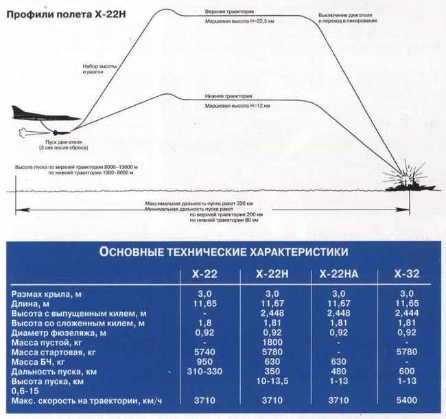 """Tu-160 """"White Swan"""" - Page 21 49957d1372878388-czu3lnjhzglrywwucnuvate1ny8xmja4l2qwlzm4nmfkodixmtawnc5qcgc-"""