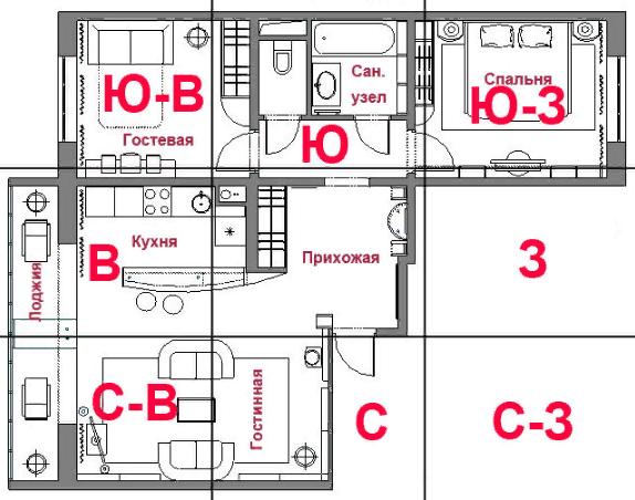 Фен-шуй квартиры (определение и активация зон) 2mu7he