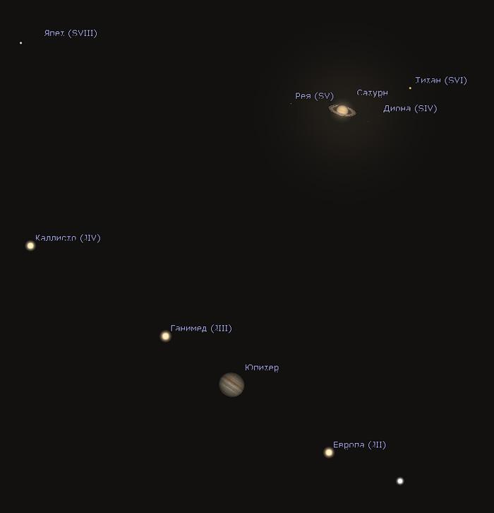 Соединение Юпитера и Сатурна 21 декабря 2020 года 00