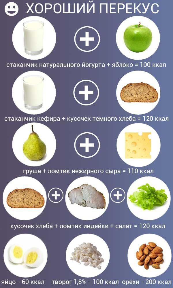 Как похудеть с помощью психологии? - Страница 2 Good_food1