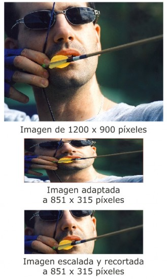 Como preparar fotos a tamaño, para tus perfiles o para los artículos de tu blog Figura-2-329x550