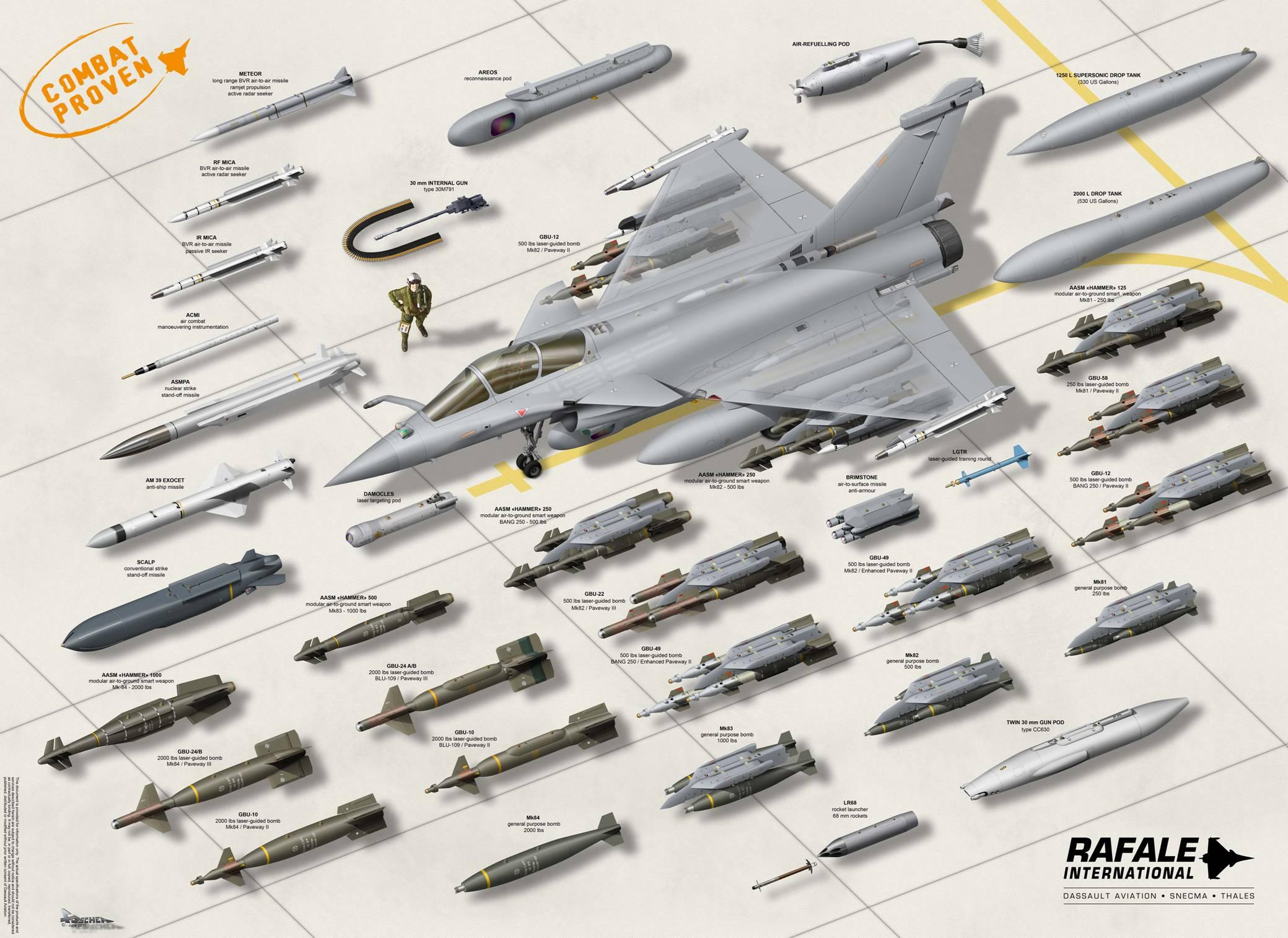 Dassault Rafale ( caza polivalente de 4,5.ª generación Francia ) Rafaleweaponsposter