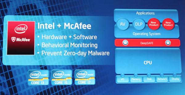 IDF 2011: Intel рассказала о средствах компьютерной защиты нового поколения Mcafee_600