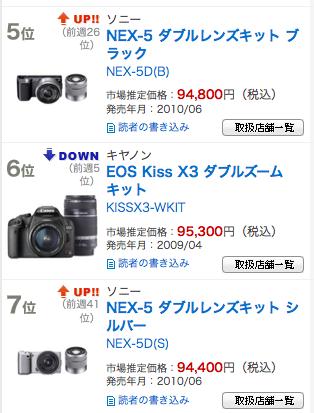SONY NEX-3 et NEX-5 vont  faire mal à Olympus et Panasonic - Page 6 Nex