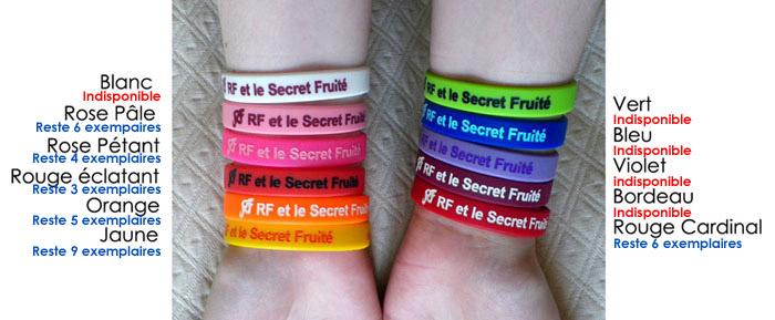 Informations sur les bracelets ! Vel