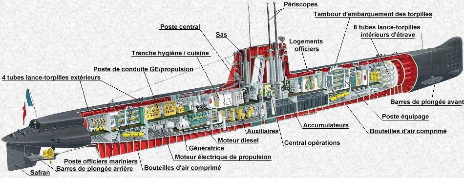 Sous-marin classe Daphné (scratch demi-coque 1/50°) par demicoque Caract02