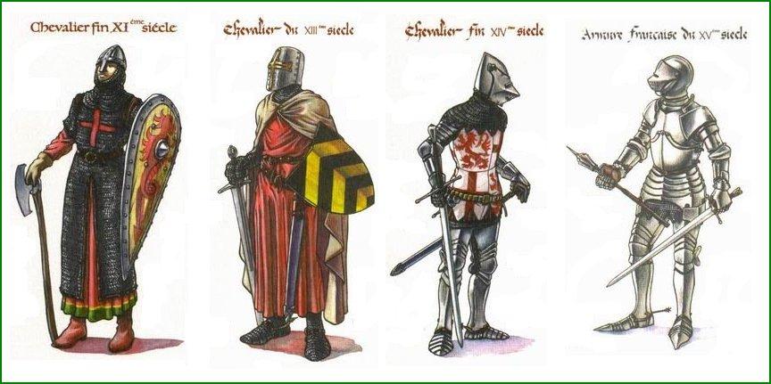 La Chevalerie Médiévale Chevalier05