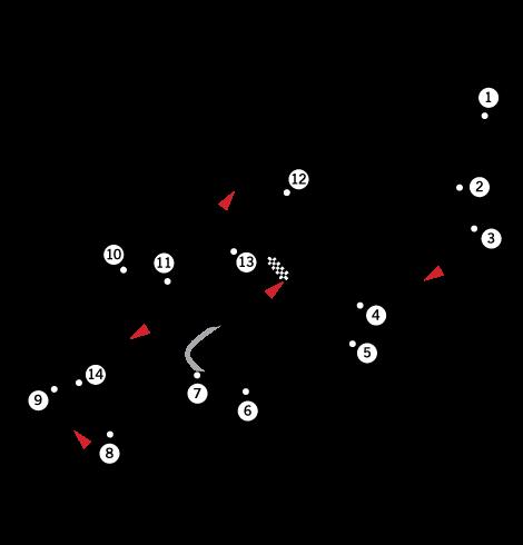 Mugello 15-17 août 2014  Circuit_Mugello