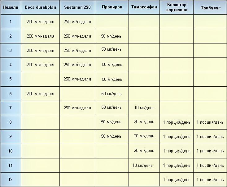 Примеры ваших конкретных курсов Deca-sust