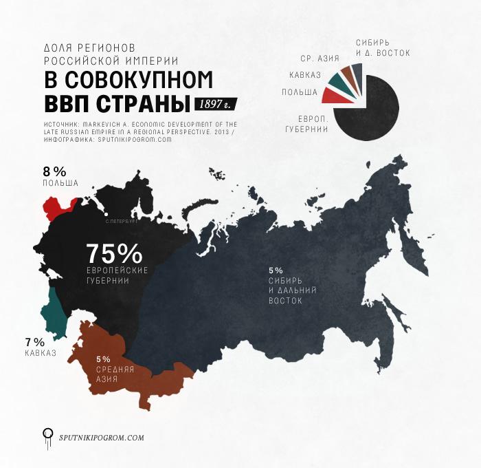 Военно-промышленная мобилизация Российской империи: как царь обошелся без репрессий? Mob-info1