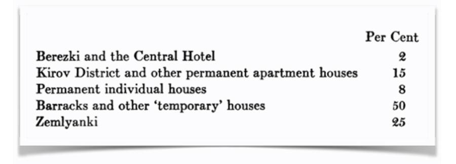 Сталин и жилищные условия Hsng-stat3
