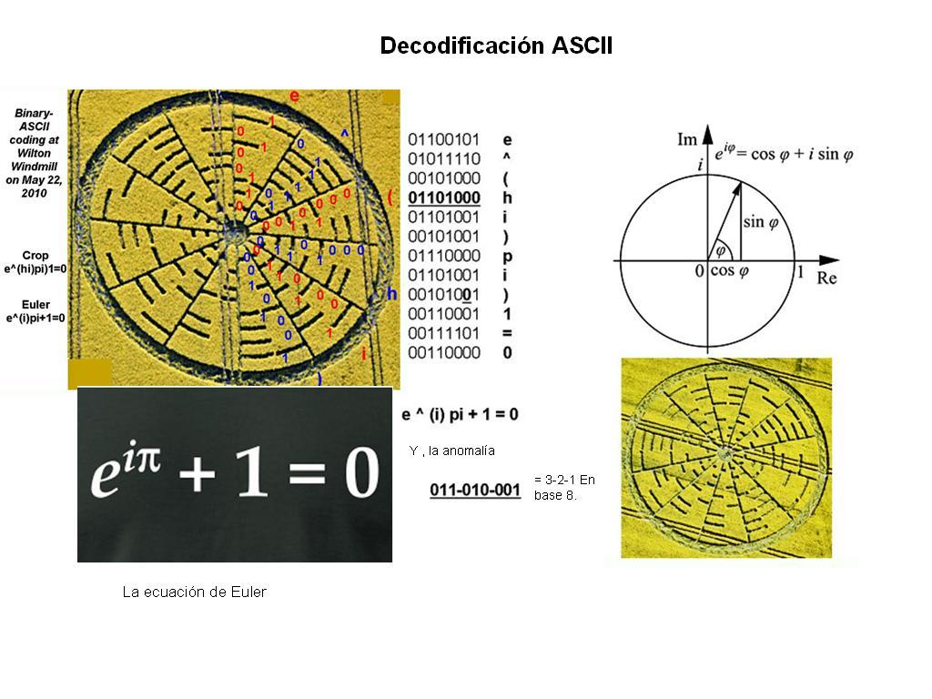 El Crop Circle de Willton Windmill de 22 de Mayo, desconcierta a todos los científicos del mundo.... Decodificacion-ascii