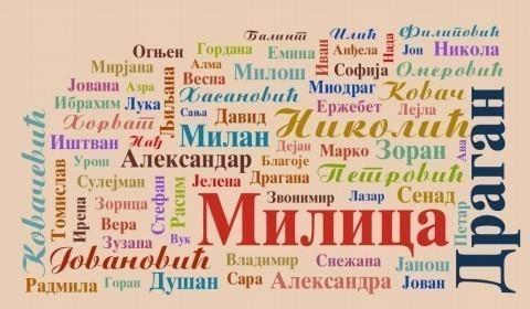 Značenje imena  - Page 2 Najcesca_imena_i_prezimena
