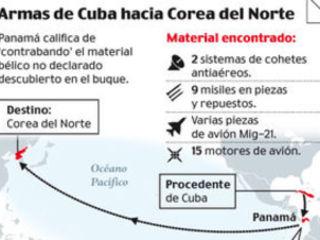 Corea - Panamá confisca los misiles escondidos en el buque de Corea del Norte que partió de Cuba   - Página 2 Big