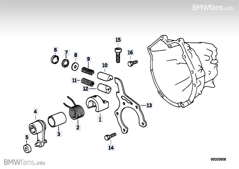 [ BMW E46 325Ci an 2000 ] sélecteur qui ne revient pas dans l'axe 3-4 après passage 5e MzAwNl9w