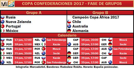 Copa Confederaciones 2017 CONFE2017