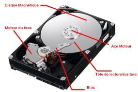 Disque Dur SSD / La Formule 1 du Disque Dur du Futur ;-) 99019