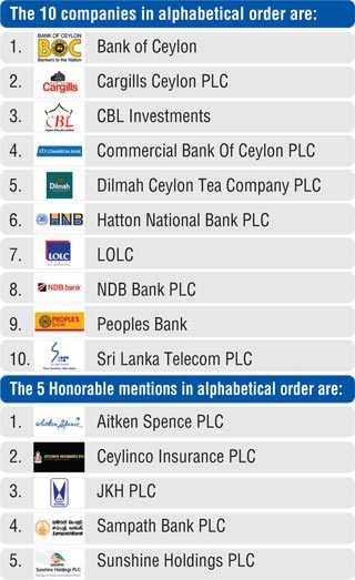 Most Admired Companies of Sri Lanka Image_662d4fa783