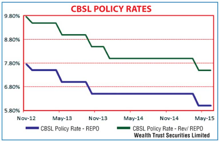 Monetary Board keeps policy rates unchanged DFT-1-2