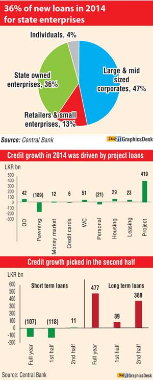 Banks bullish on growth Dfh11