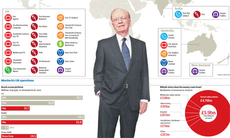 Israele colpisce ancora - Pagina 4 Murdoch-and-BSkyB-graphic-007