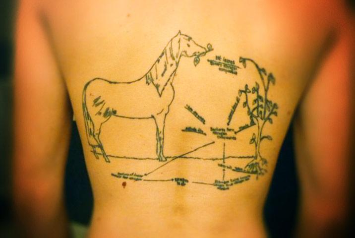 Tattooed scientists Matthew-Beers-tattoo-by-C-007