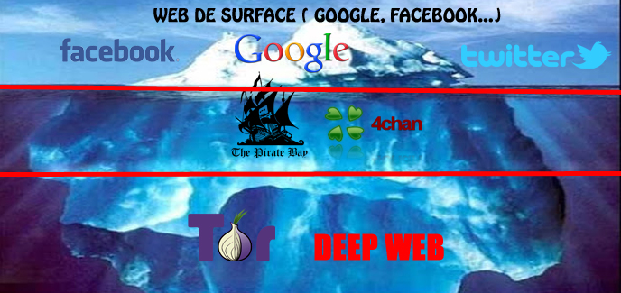 Deep Web 1377004625couverture-deep-web